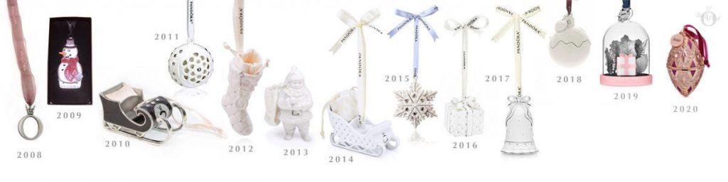 Pandora Winter 2020 Ornament & Charm - The Art of Pandora | The #1 ...
